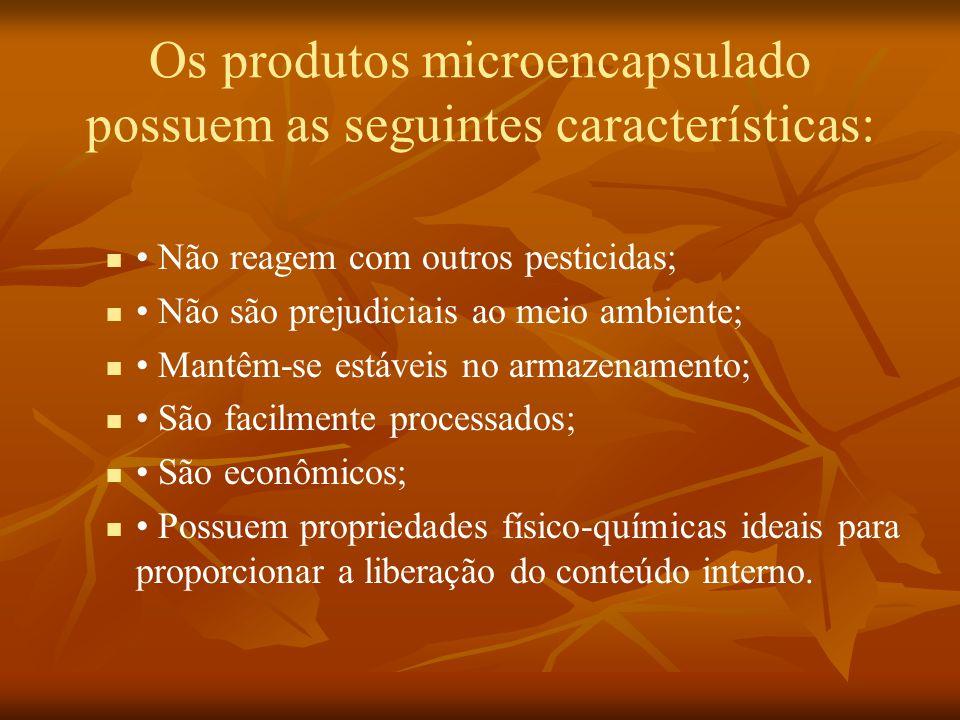 Os produtos microencapsulado possuem as seguintes características: