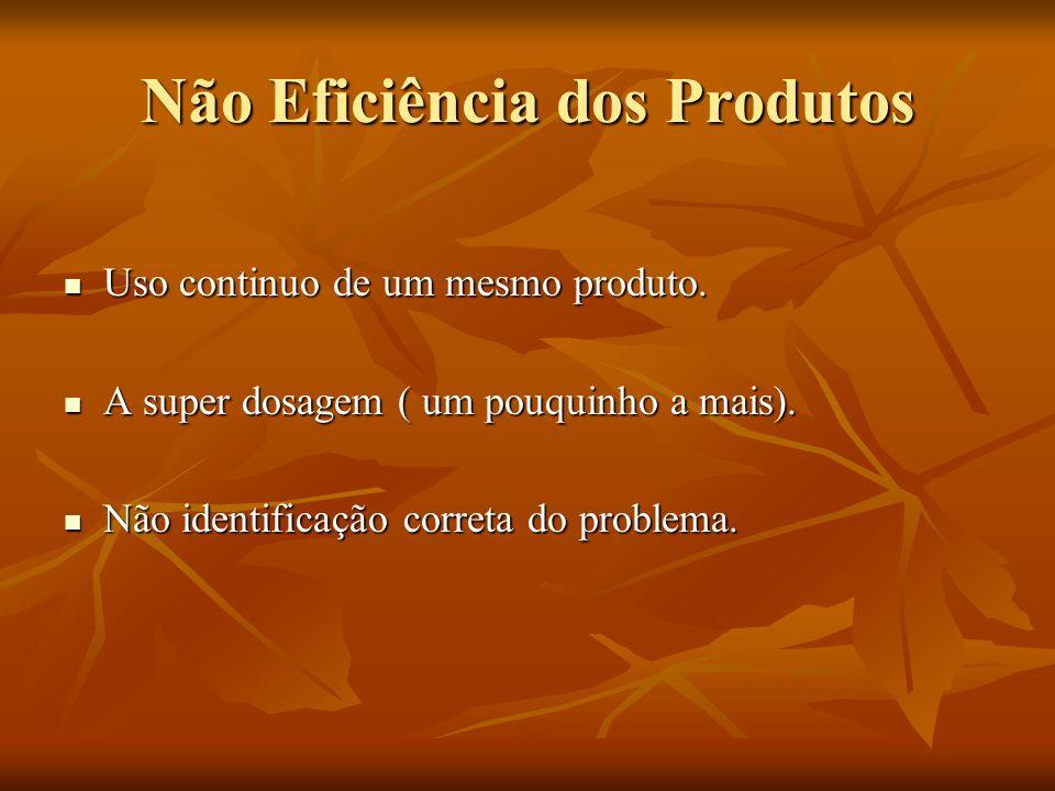 Não Eficiência dos Produtos