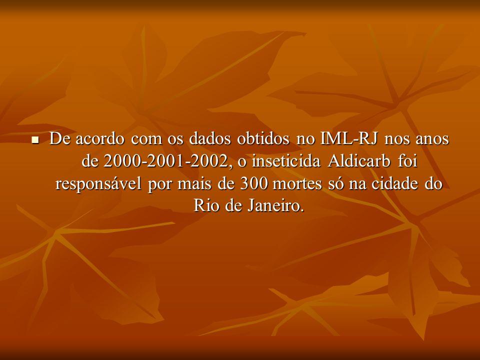 De acordo com os dados obtidos no IML-RJ nos anos de 2000-2001-2002, o inseticida Aldicarb foi responsável por mais de 300 mortes só na cidade do Rio de Janeiro.