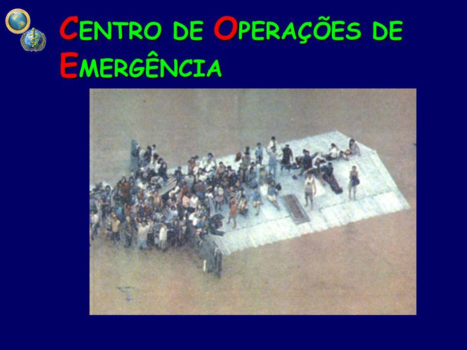 CENTRO DE OPERAÇÕES DE EMERGÊNCIA