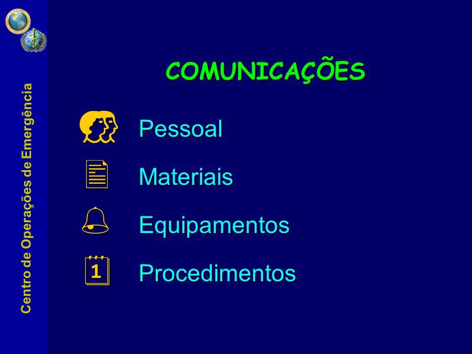 COMUNICAÇÕES Pessoal Materiais Equipamentos Procedimentos