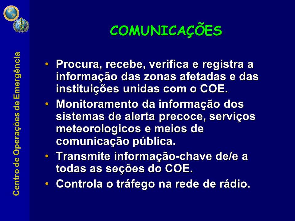 COMUNICAÇÕES Procura, recebe, verifica e registra a informação das zonas afetadas e das instituições unidas com o COE.
