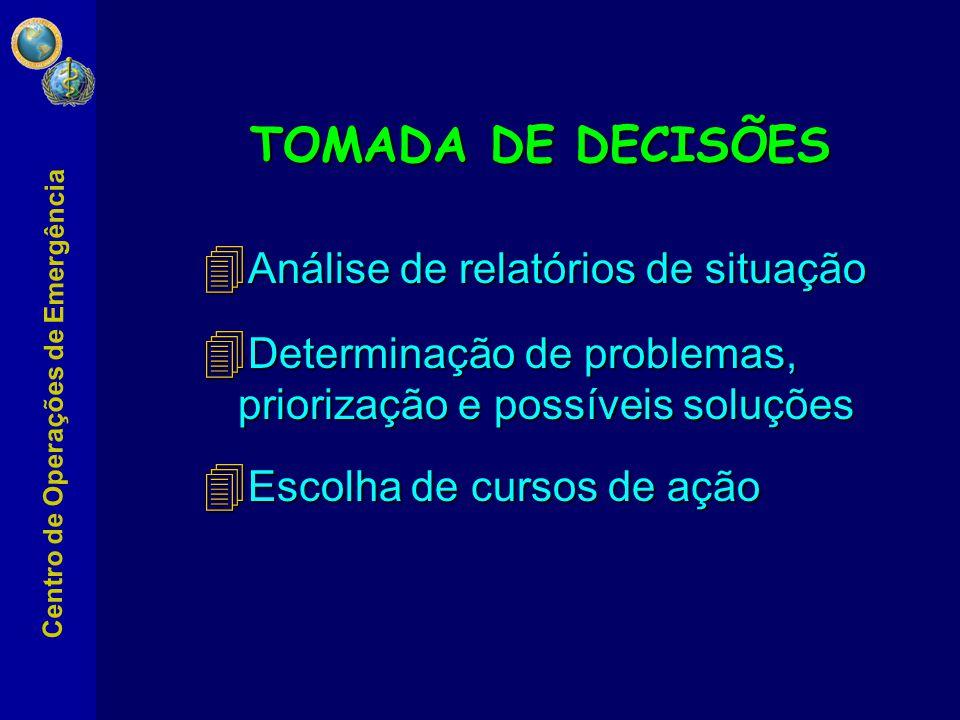TOMADA DE DECISÕES Análise de relatórios de situação