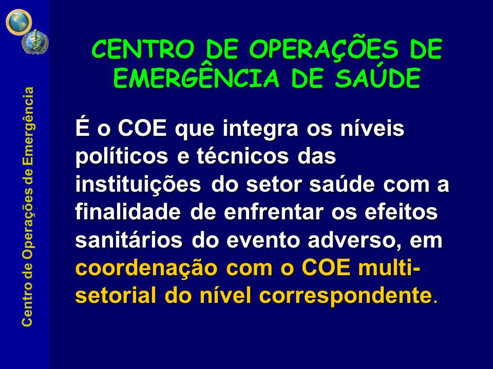 CENTRO DE OPERAÇÕES DE EMERGÊNCIA DE SAÚDE