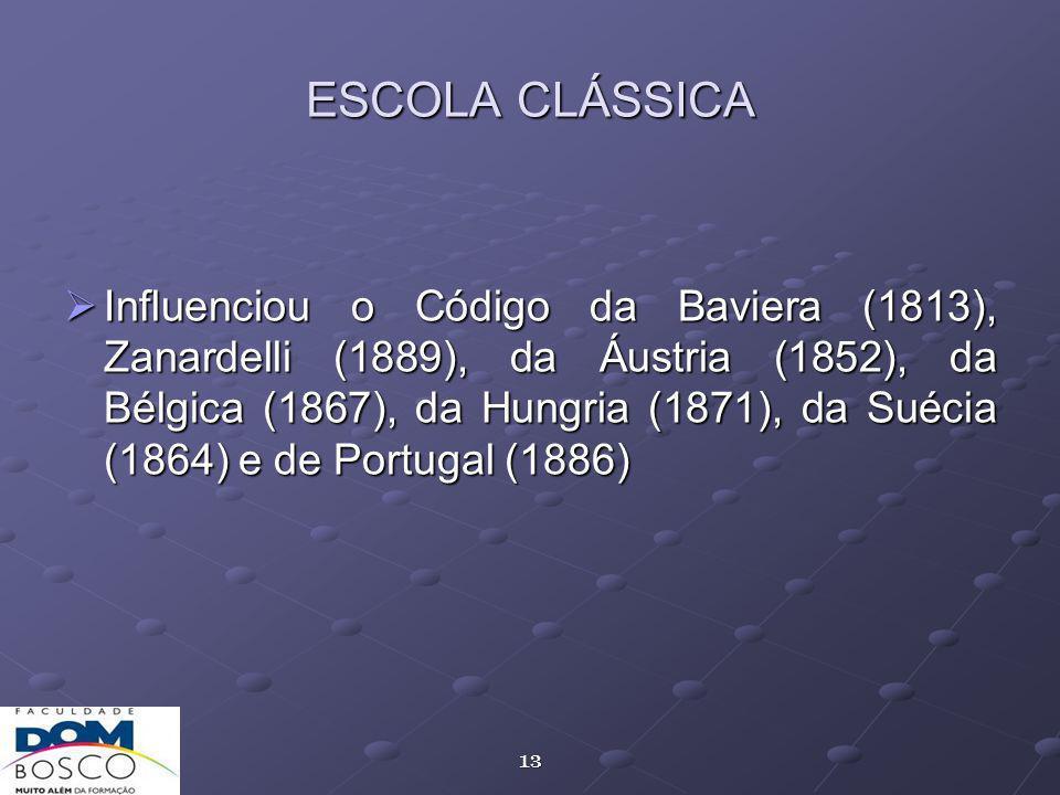 ESCOLA CLÁSSICA