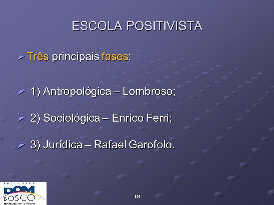 ESCOLA POSITIVISTA 1) Antropológica – Lombroso;