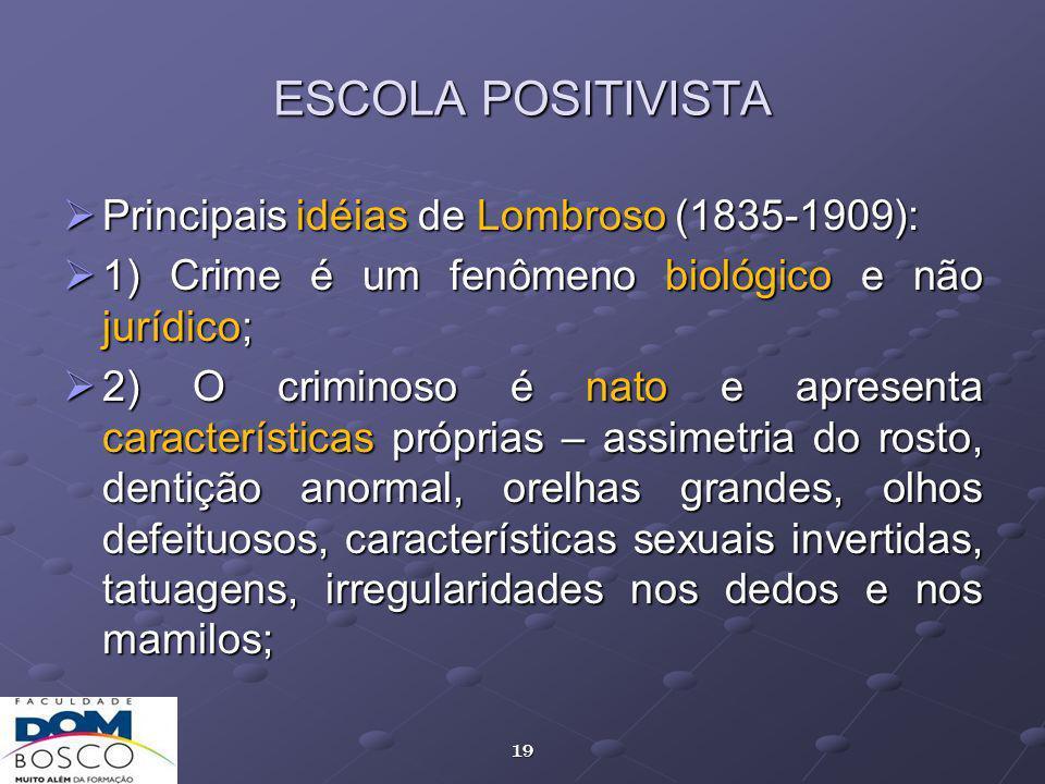 ESCOLA POSITIVISTA Principais idéias de Lombroso (1835-1909):