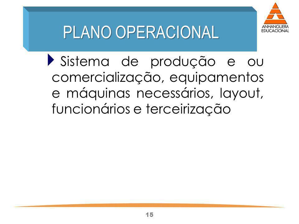 PLANO OPERACIONAL Sistema de produção e ou comercialização, equipamentos e máquinas necessários, layout, funcionários e terceirização.