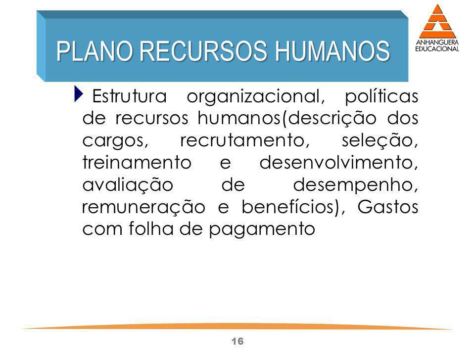 PLANO RECURSOS HUMANOS