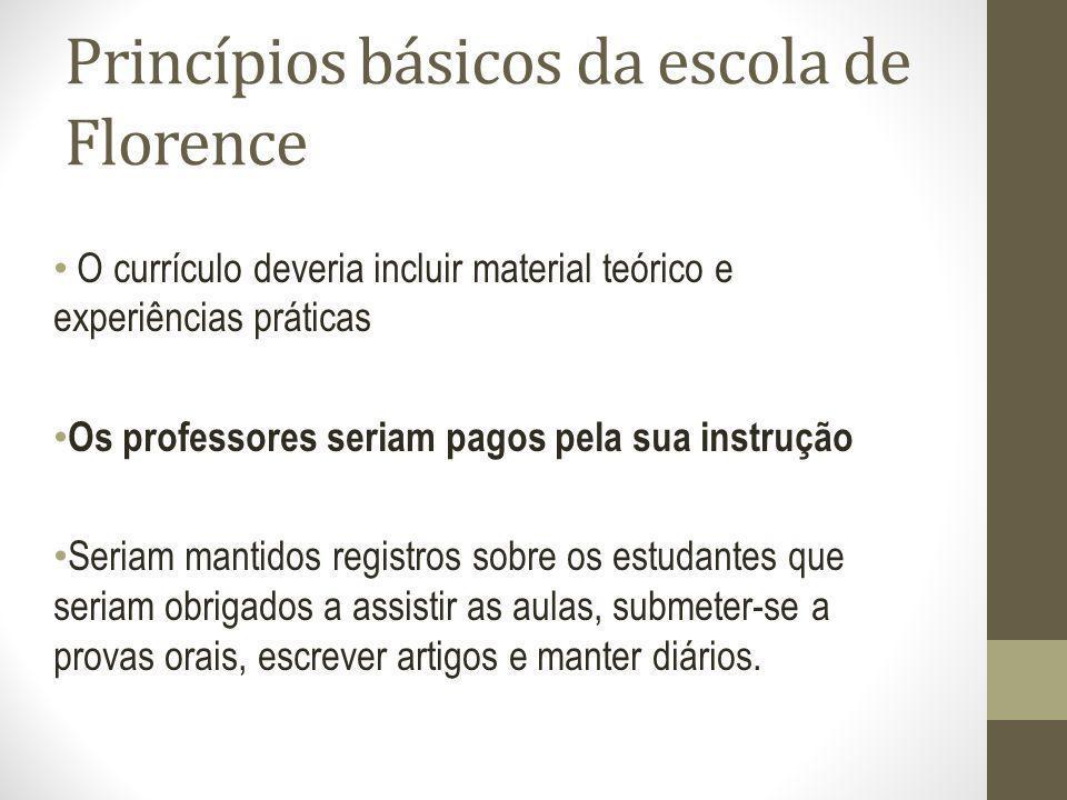 Princípios básicos da escola de Florence