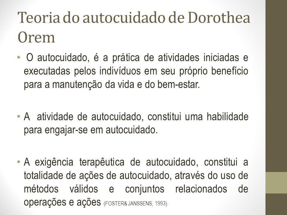 Teoria do autocuidado de Dorothea Orem