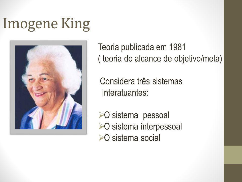 Imogene King Teoria publicada em 1981