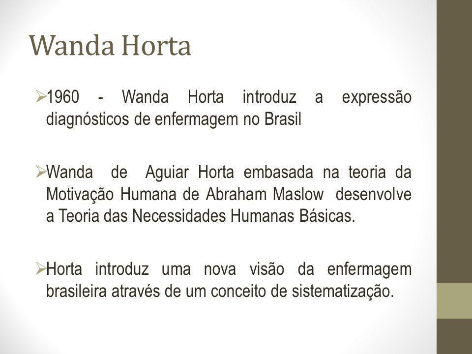 Wanda Horta 1960 - Wanda Horta introduz a expressão diagnósticos de enfermagem no Brasil.