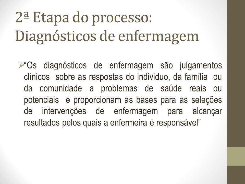 2ª Etapa do processo: Diagnósticos de enfermagem