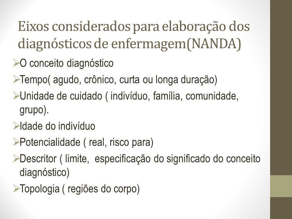 Eixos considerados para elaboração dos diagnósticos de enfermagem(NANDA)