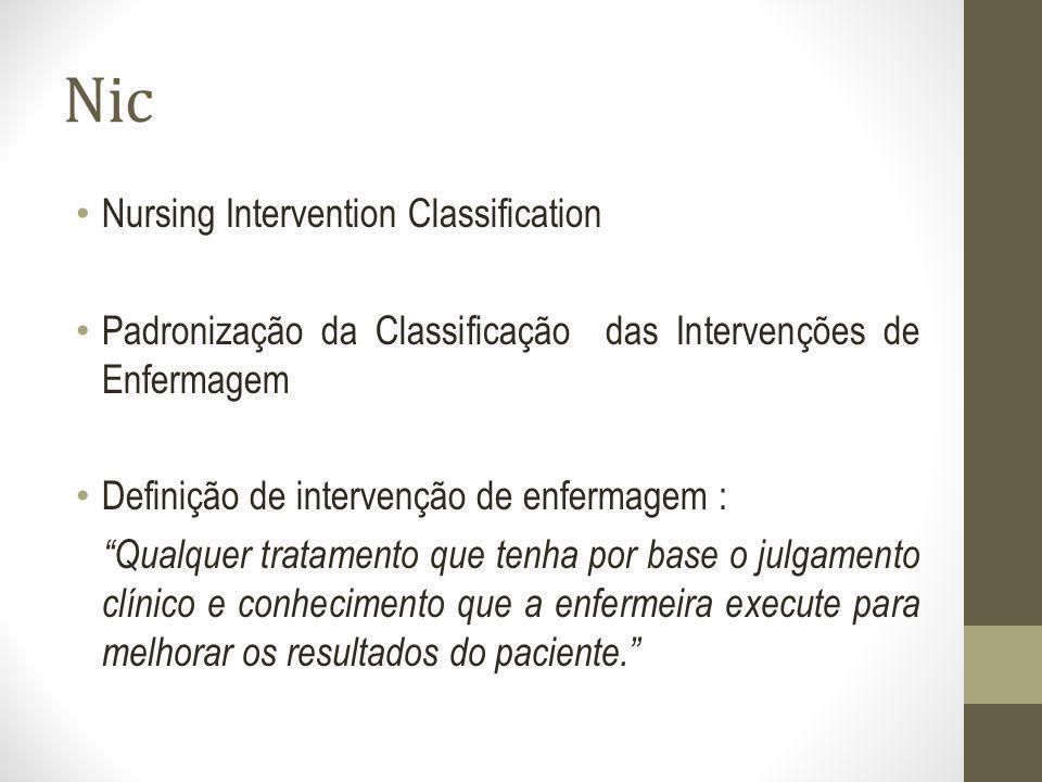 Nic Nursing Intervention Classification