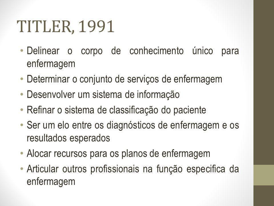 TITLER, 1991 Delinear o corpo de conhecimento único para enfermagem