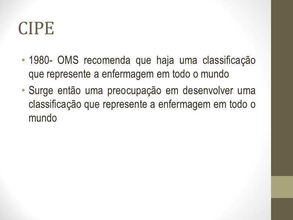 CIPE 1980- OMS recomenda que haja uma classificação que represente a enfermagem em todo o mundo.