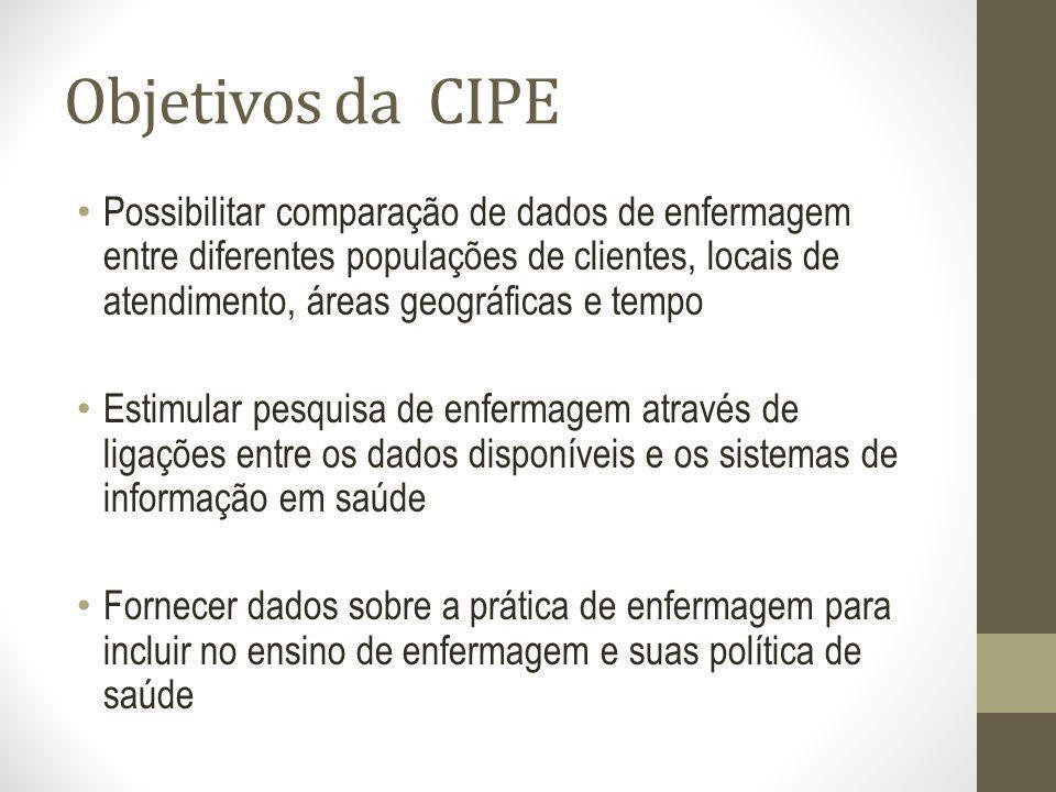 Objetivos da CIPE