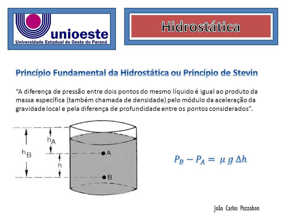 Hidrostática Princípio Fundamental da Hidrostática ou Princípio de Stevin.