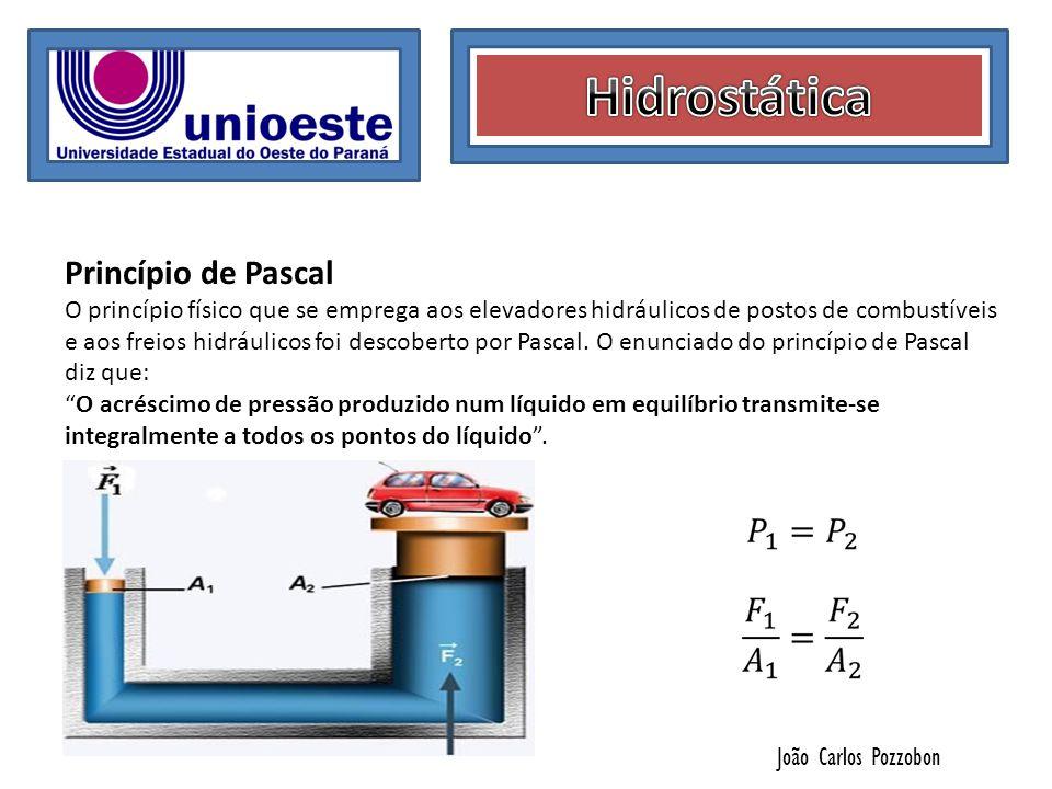 Hidrostática Princípio de Pascal