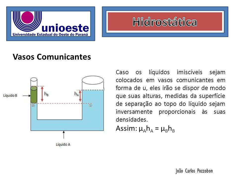 Hidrostática Vasos Comunicantes Assim: µAhA = µBhB