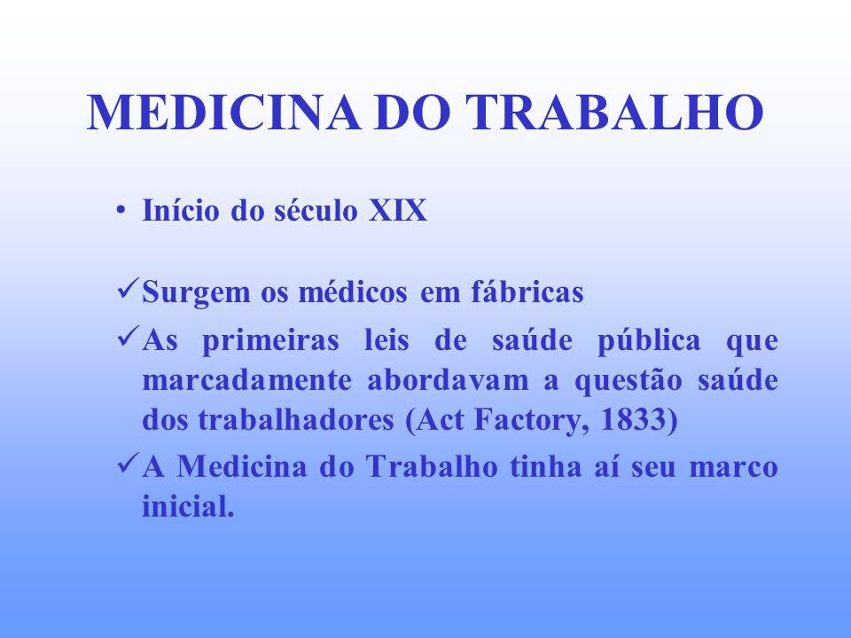 MEDICINA DO TRABALHO Início do século XIX
