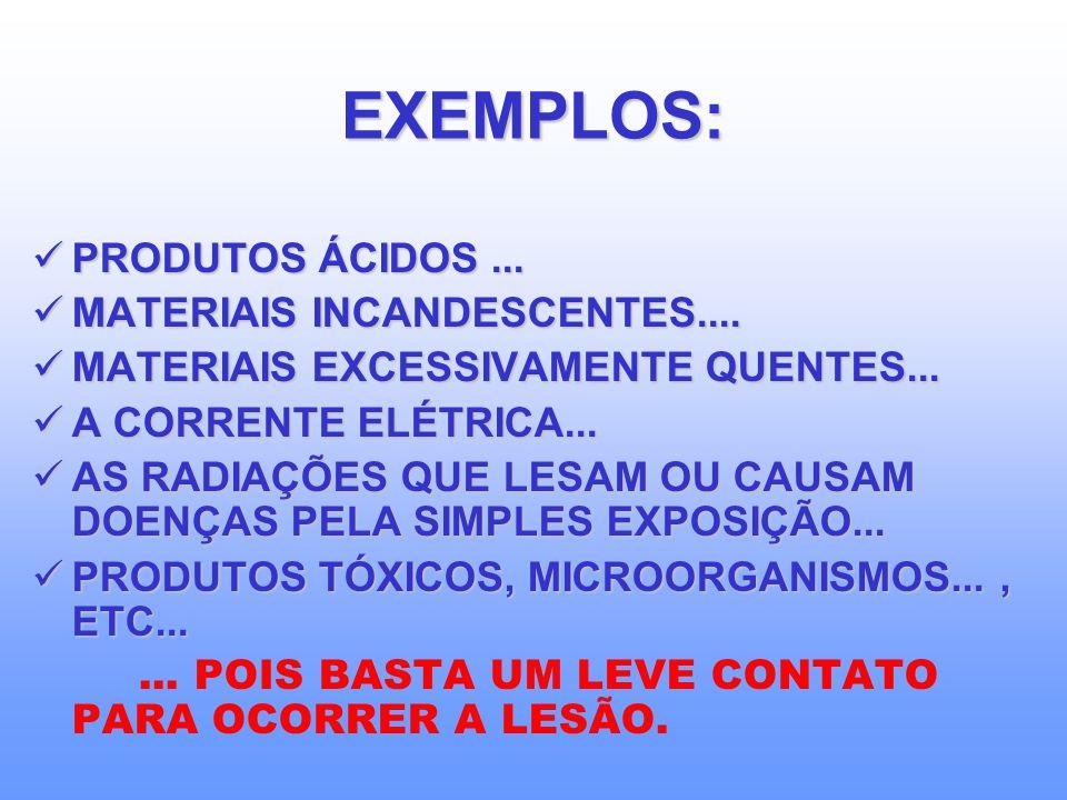 EXEMPLOS: PRODUTOS ÁCIDOS ... MATERIAIS INCANDESCENTES....