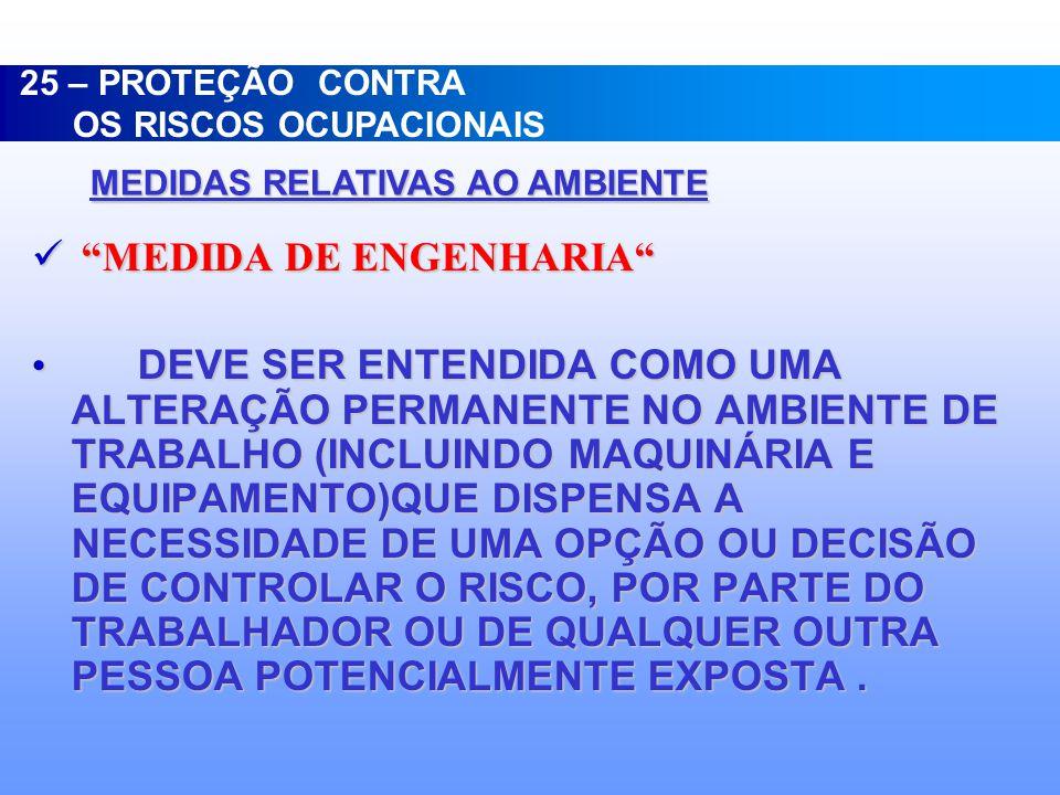 MEDIDA DE ENGENHARIA