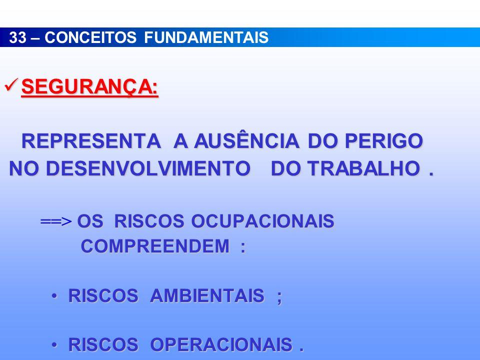REPRESENTA A AUSÊNCIA DO PERIGO NO DESENVOLVIMENTO DO TRABALHO .