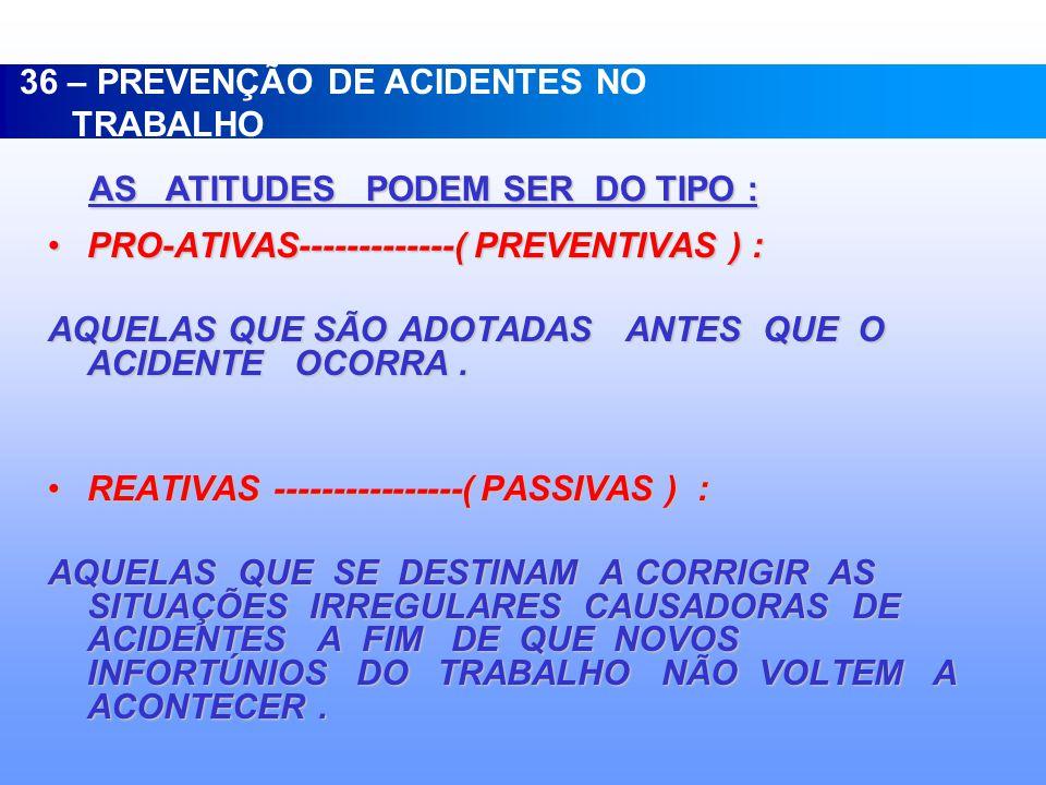 36 – PREVENÇÃO DE ACIDENTES NO TRABALHO