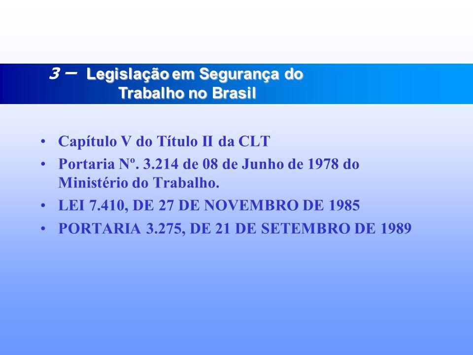 3 – Legislação em Segurança do Trabalho no Brasil