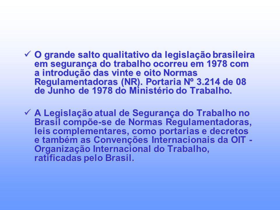 O grande salto qualitativo da legislação brasileira em segurança do trabalho ocorreu em 1978 com a introdução das vinte e oito Normas Regulamentadoras (NR). Portaria Nº 3.214 de 08 de Junho de 1978 do Ministério do Trabalho.