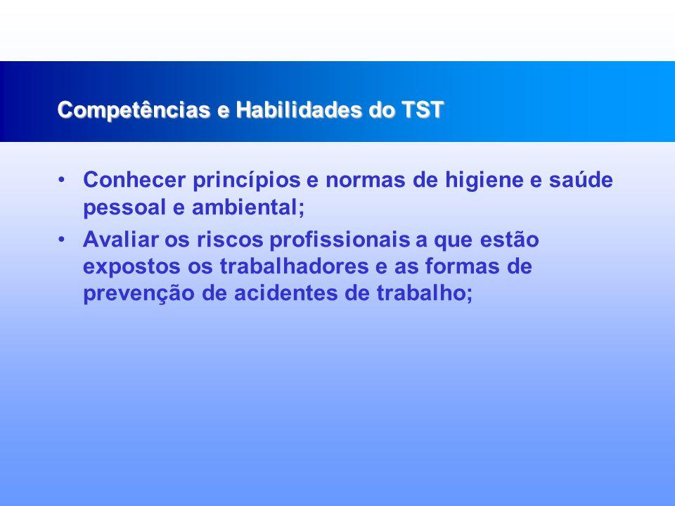 Competências e Habilidades do TST