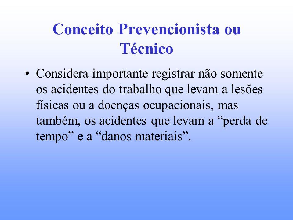 Conceito Prevencionista ou Técnico