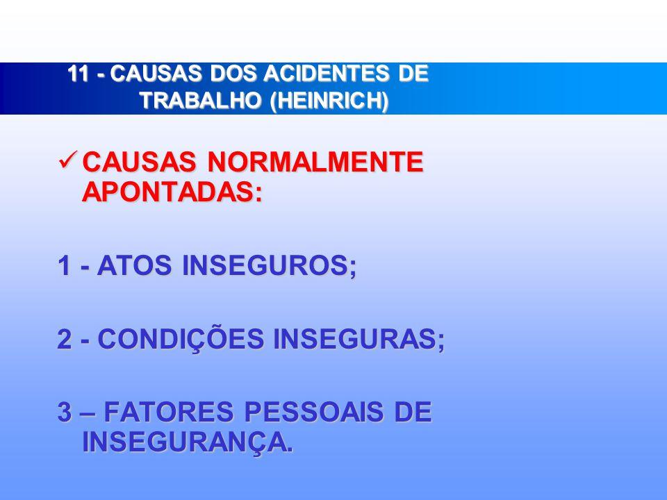 11 - CAUSAS DOS ACIDENTES DE TRABALHO (HEINRICH)