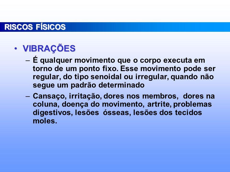 VIBRAÇÕES RISCOS FÍSICOS