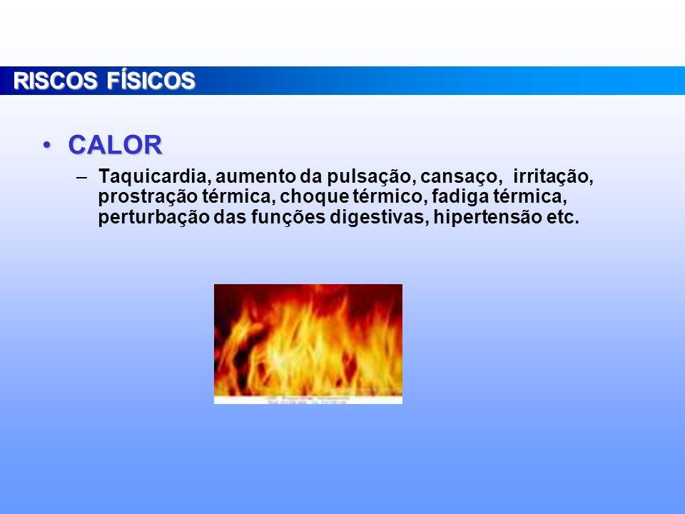 RISCOS FÍSICOS CALOR.
