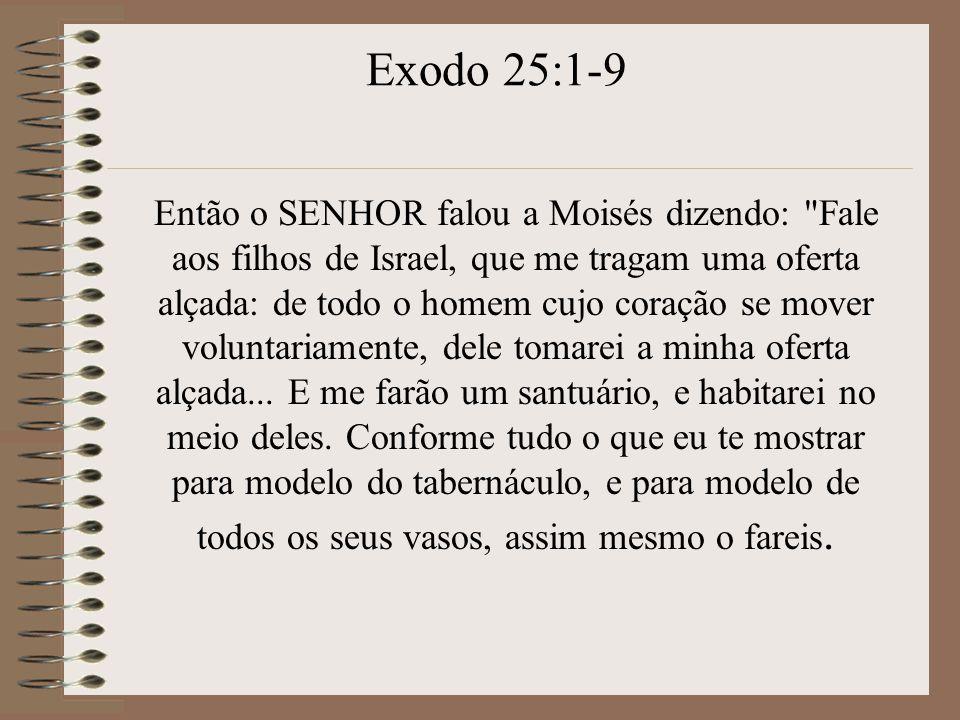 Exodo 25:1-9