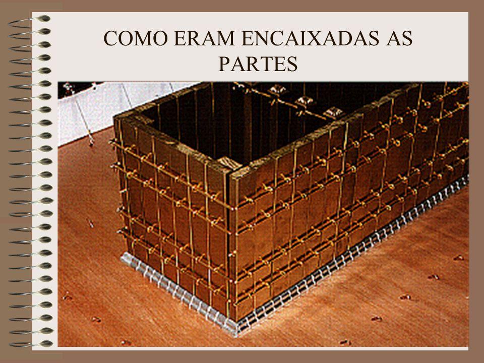 COMO ERAM ENCAIXADAS AS PARTES