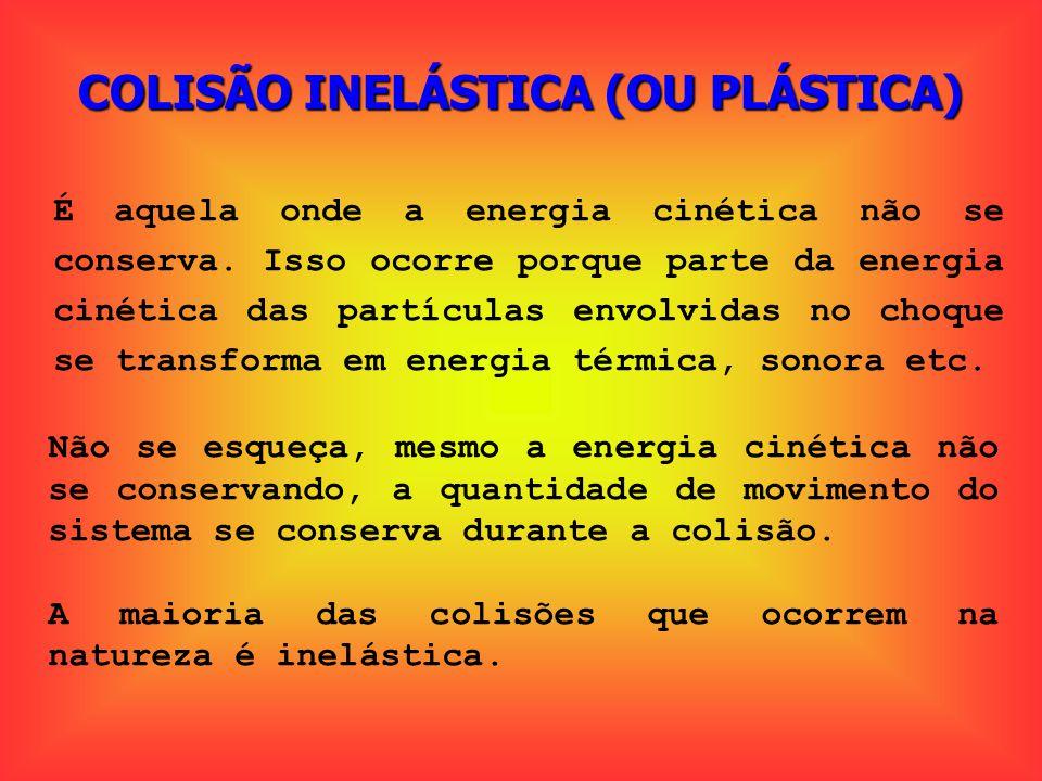 COLISÃO INELÁSTICA (OU PLÁSTICA)