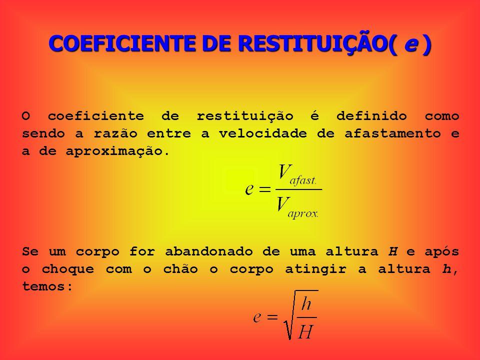 COEFICIENTE DE RESTITUIÇÃO( e )
