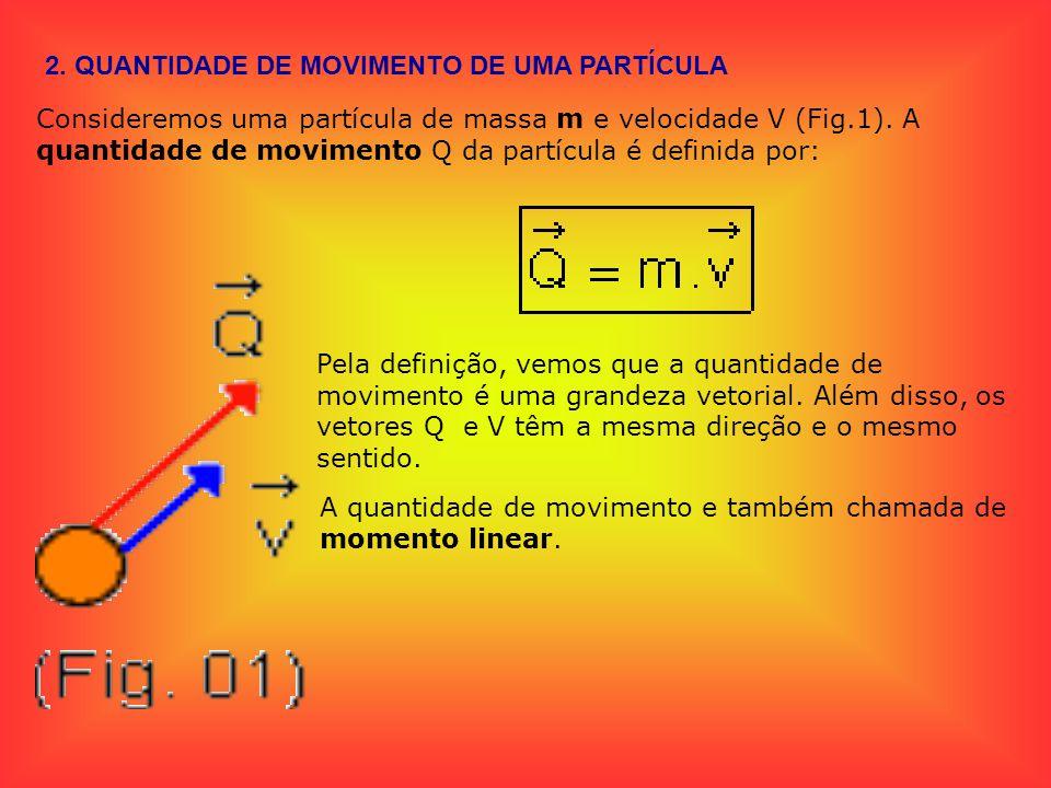2. QUANTIDADE DE MOVIMENTO DE UMA PARTÍCULA