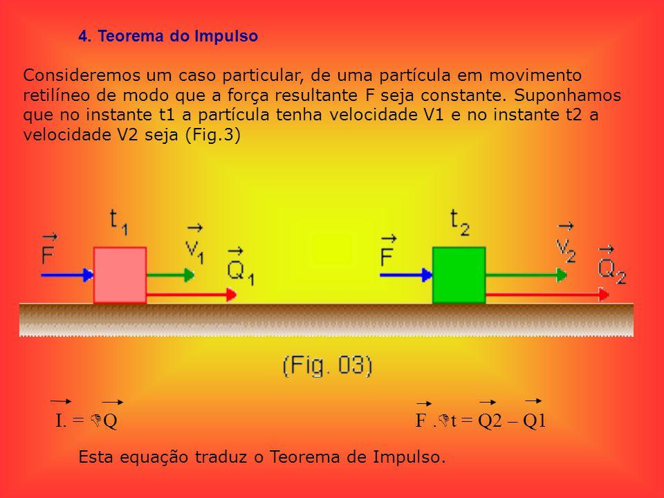 I. = Q F .t = Q2 – Q1 4. Teorema do Impulso