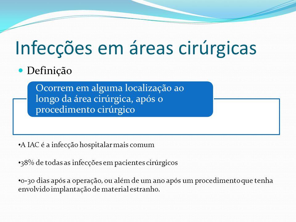 Infecções em áreas cirúrgicas