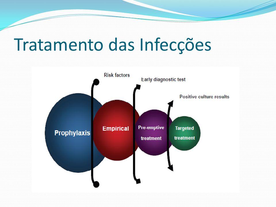 Tratamento das Infecções