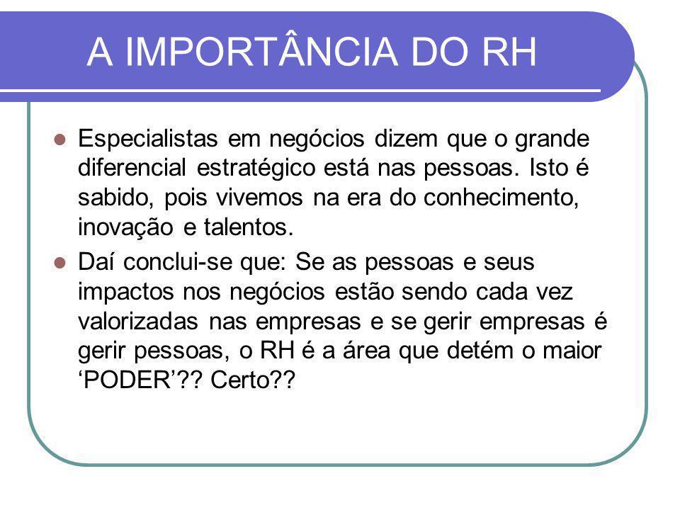 A IMPORTÂNCIA DO RH