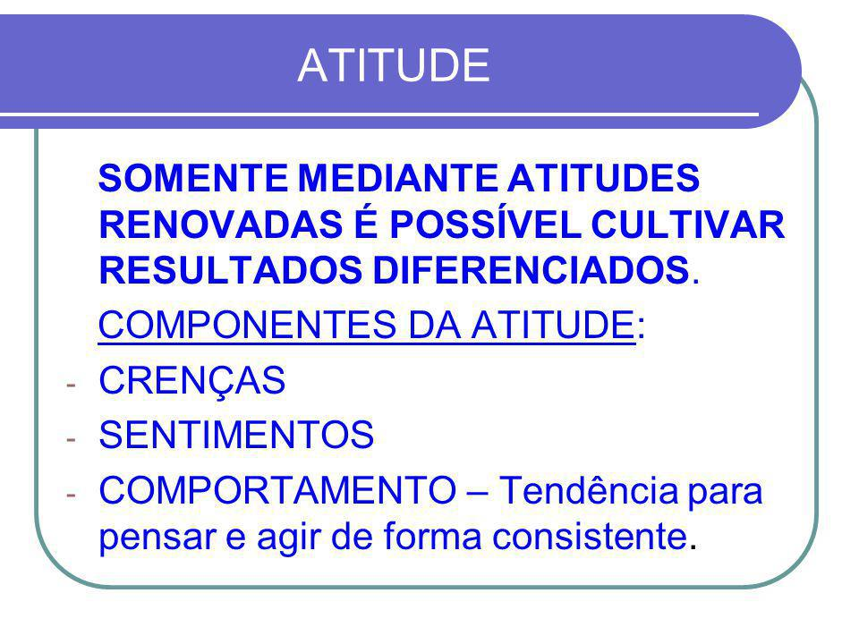 ATITUDE SOMENTE MEDIANTE ATITUDES RENOVADAS É POSSÍVEL CULTIVAR RESULTADOS DIFERENCIADOS. COMPONENTES DA ATITUDE: