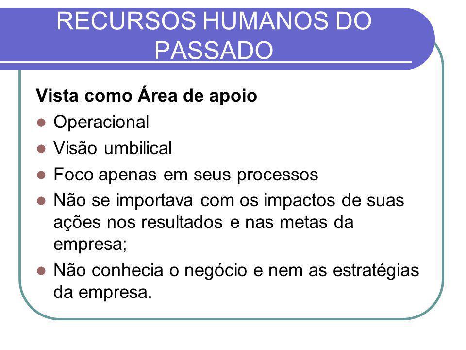 RECURSOS HUMANOS DO PASSADO