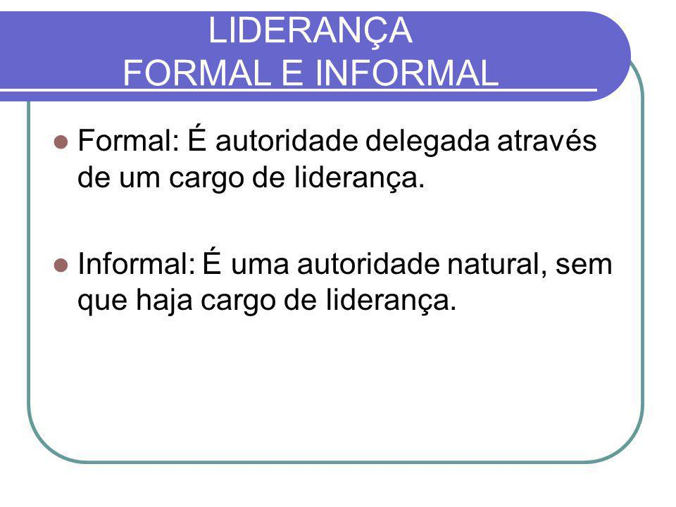 LIDERANÇA FORMAL E INFORMAL